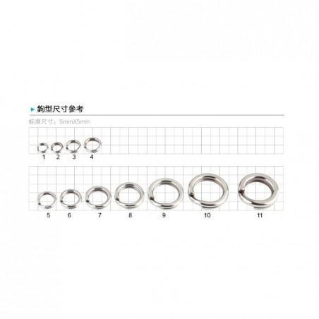 BKK - Split Ring